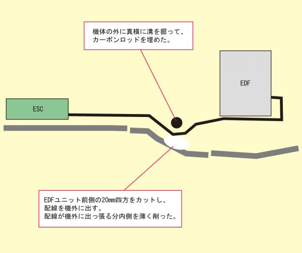 FreewingF-35_モーター線周り
