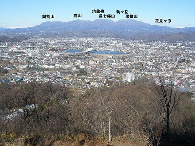 1 赤城山