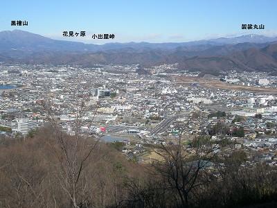 2 赤城山と袈裟丸山