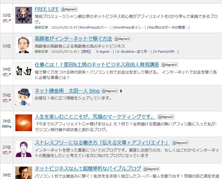 太田一人 人気ブログランキング