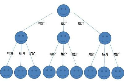 太田一人 ネットビジネスとネットワークビジネスの違い