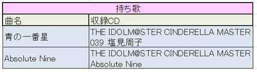IDOLno2ss (3)