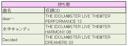 IDOLno5bk (3)