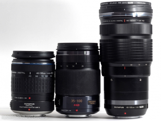 35-100mm F2.8と40-150mm F2.8 PRO