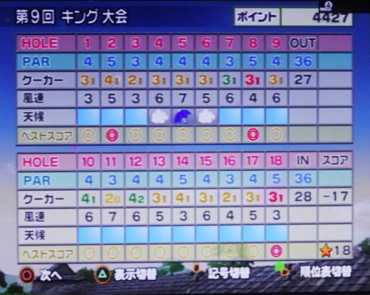 みんなのゴルフ4をプレー 第17回 (19)