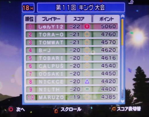 みんなのゴルフ4をプレー 第17回 (22)