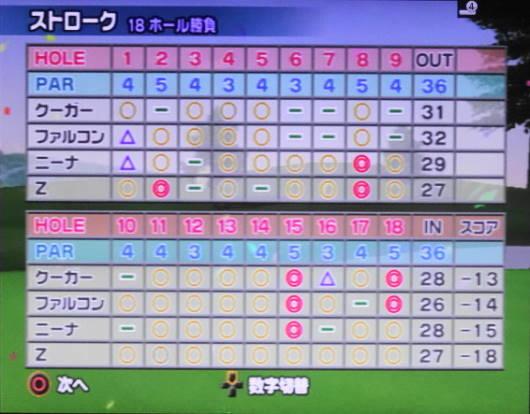 みんごるマスターズ2016 1st (14)