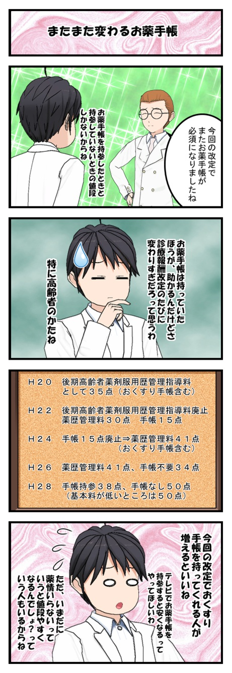 お薬手帳の歴史