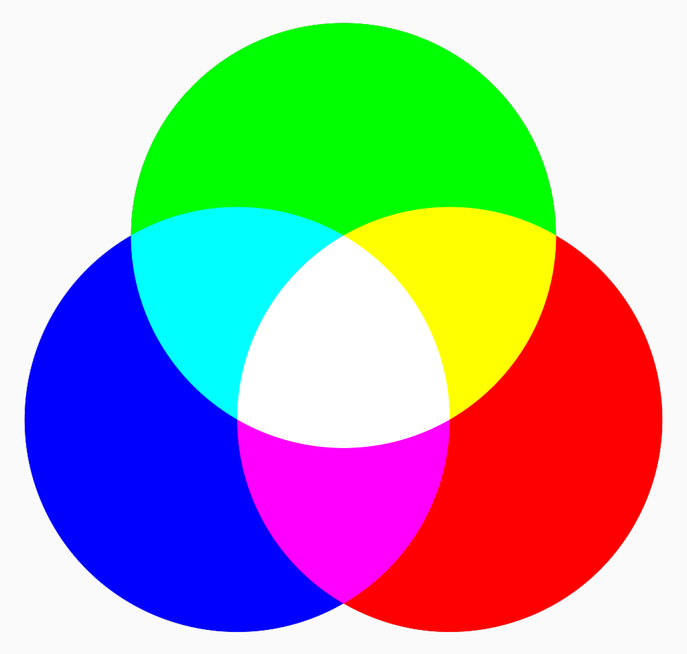 2000px-AdditiveColorMixiing.png