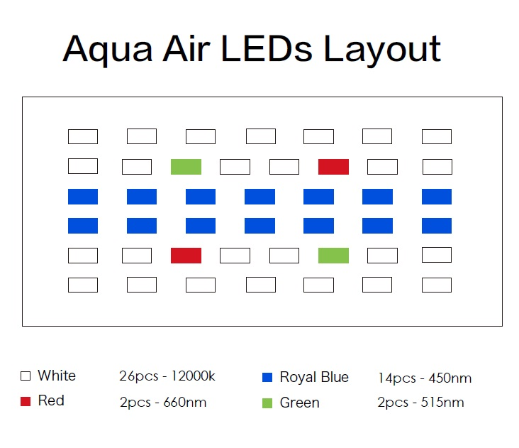 aquaair_layout.jpg