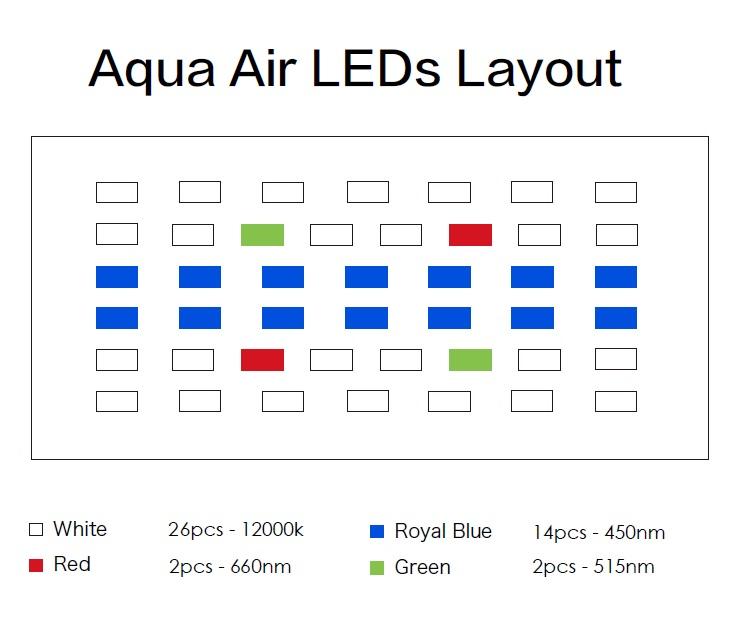 aquaair_layout.jpg