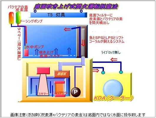 zeni_naiyo_system.jpg