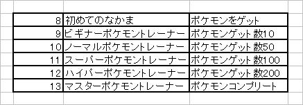 ポケピク メダル8~13