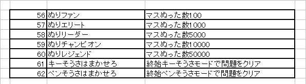 ポケピク メダル56~62png