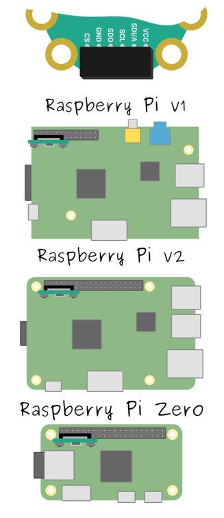 20160202a_Pi_CodeBug_03.jpg
