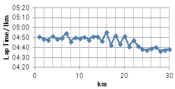 20141214-1kmgraph.jpg