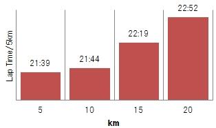 20151223-5kmgraph.jpg