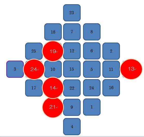 3個LINEと5個LINEの関連性1
