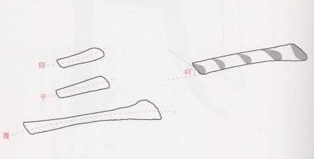 横隔の書き方