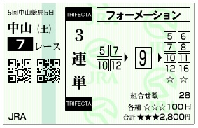 【馬券】1219中山7(競馬 3連単 万馬券)