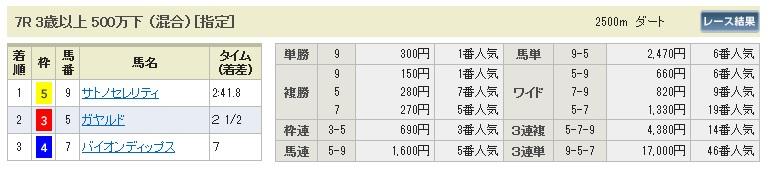 【払戻金】1219東京7(競馬 3連単 万馬券)