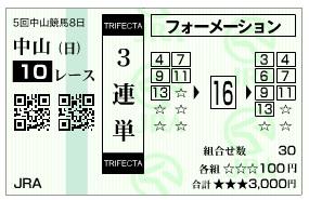 【馬券】1227有馬記念(競馬 3連単 万馬券)