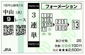 【馬券】280105中山9(競馬 3連単 万馬券)