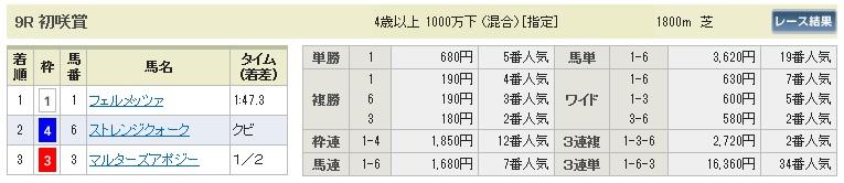 【払戻金】280109中山9(競馬 3連単 万馬券)