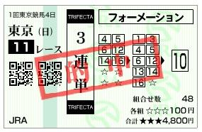 【的中馬券】0208東京新聞杯