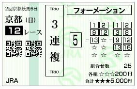 【馬券】2800214京都12(競馬 3連単 万馬券)