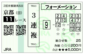 【馬券】2800214京都記念(競馬 3連単 万馬券)