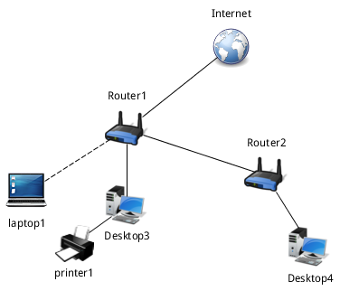 connect to a network server