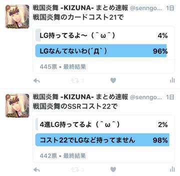 コスト21・22-LG率結果