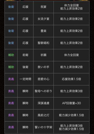 聖夜の宴-効果変更【その他】