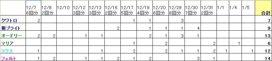 20160110_サポートランク表向け
