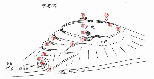 中浦城イメージ図