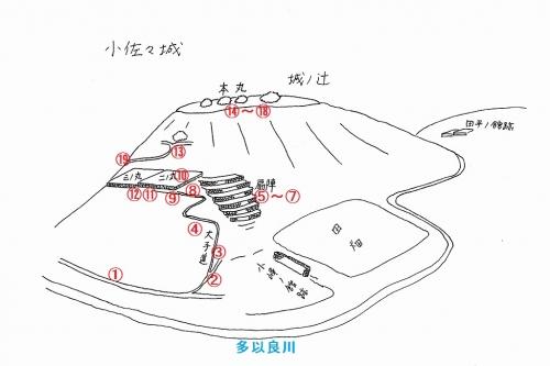 #小佐々城1