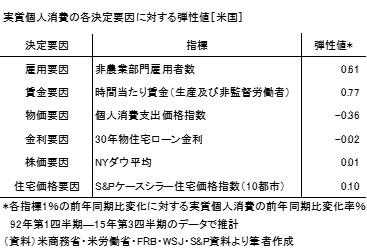 20151213表1
