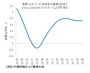 20160103b図2