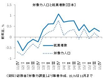 20160103b図3