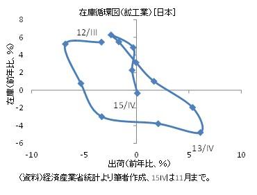 20160103b図6