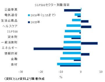 20160124図3