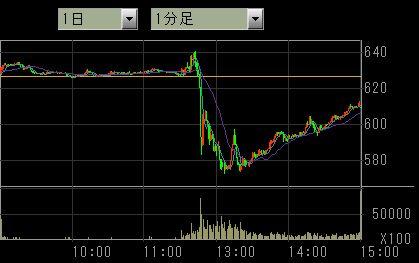 三菱UFJ マイナス金利 2016・1・29