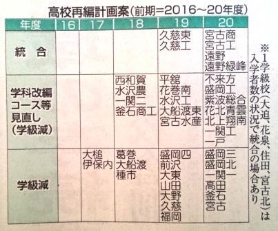 再編日報02