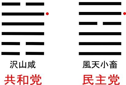大勢占2016 (3)