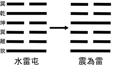 大勢占2016 (2)