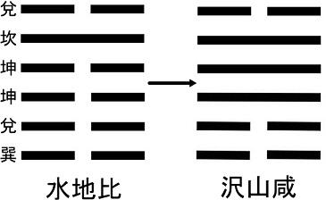 紛失占 (3)