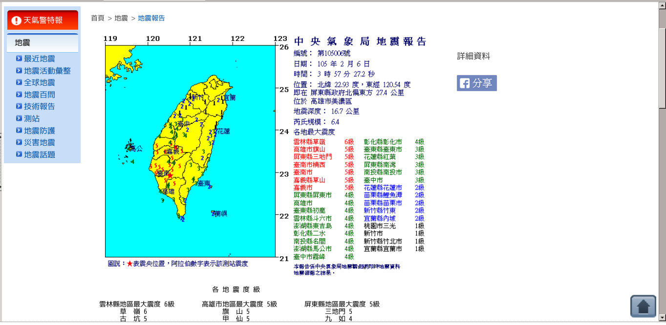 台南地震1