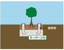 緑化_酸素管