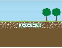 緑化_土壌改良材
